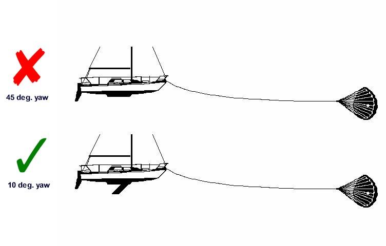 centerboard postion on monohulls