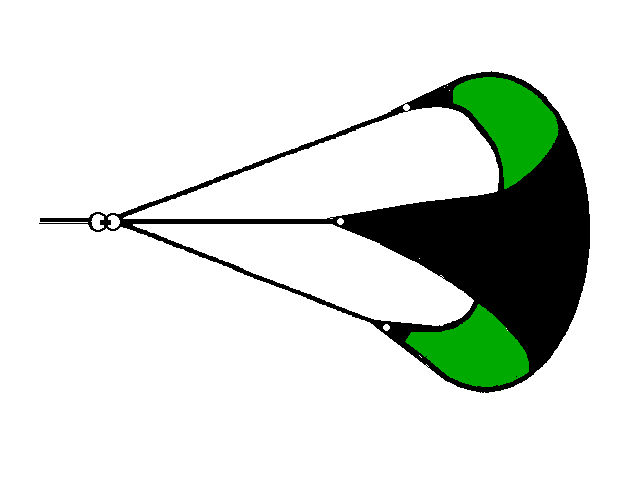 "Large, equilateral sails, such as genoas, can be converted into sea anchors - or drogues - by tying the three corners together like a diaper, or by using three short lengths of rope as shown above. A swivel termination is a good idea. On some vessels this ""genny anchor"" can then be used off the bow, along with a mizzen or riding sail. On others, it may be used off the stern as a makeshift medium-pull drogue."